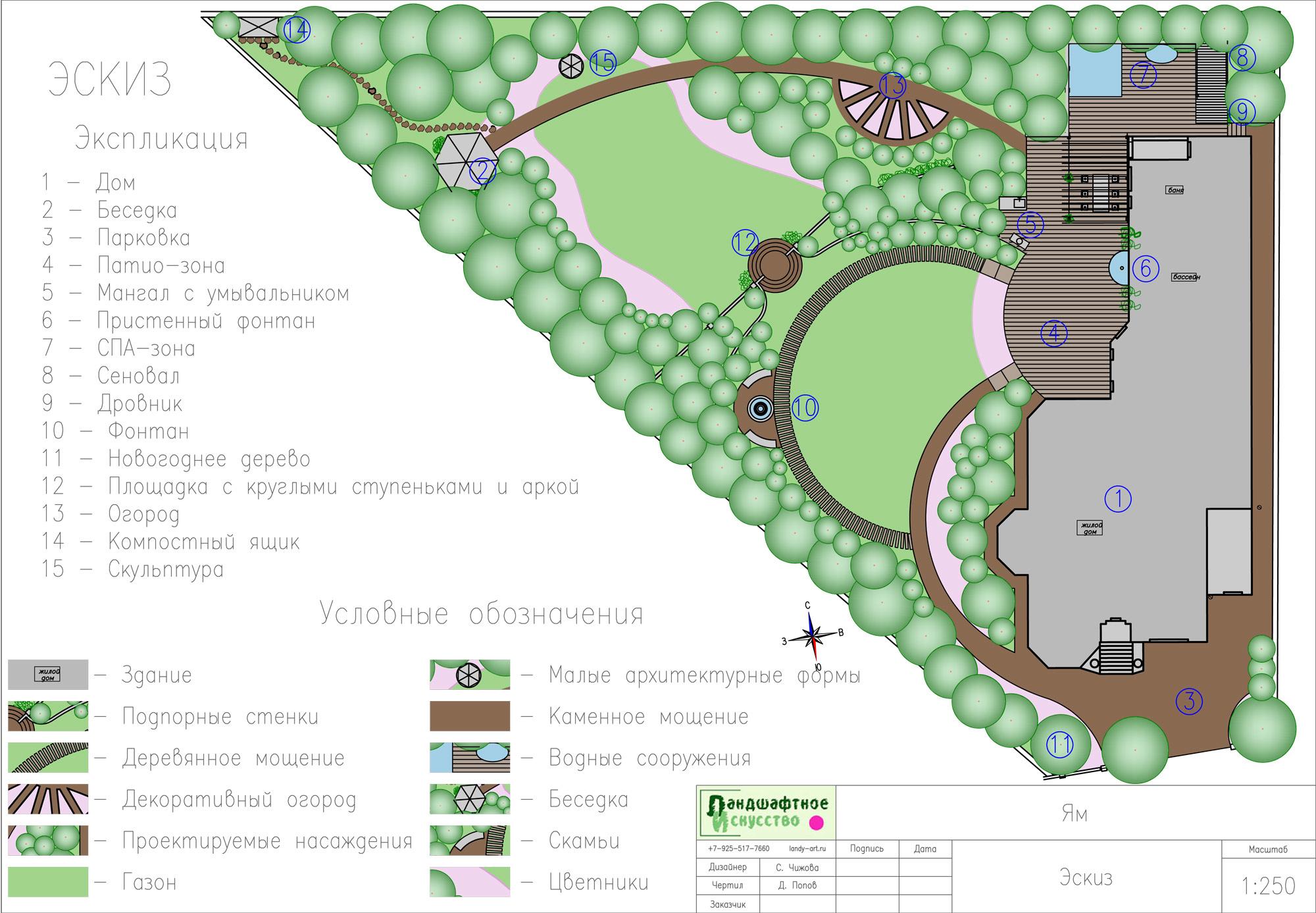 Ландшафтный дизайн треугольного дачного участка